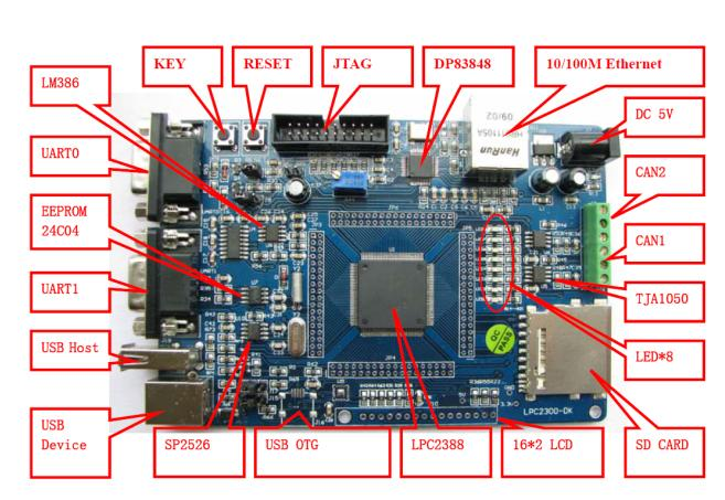 Lpc2388 Development Board Price Us 99 00 Move Quickly On Learning Nxp Lpc23xx Serials Arm7